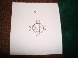 diagram -3